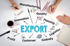 Export begrepp för produktvarordetaljhandel Mötet på den vita kontorstabellen arkivbild