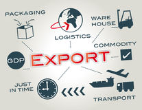 Exportation, logistique Photos stock