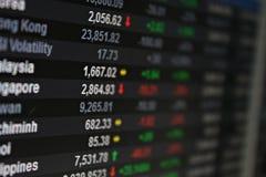 Exposição de dados do mercado de valores de ação de Asia Pacific no monitor Foto de Stock Royalty Free
