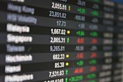 Exposição de dados do mercado de valores de ação de Asia Pacific no monitor Imagens de Stock