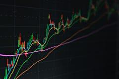 Exposição do mercado de valores de ação, dos dados de bolsa de valores ou do gráfico no monitor Fotografia de Stock