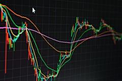 Exposição do mercado de valores de ação, dos dados de bolsa de valores ou do gráfico no monitor Imagem de Stock Royalty Free