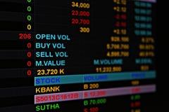 Exposição do mercado de valores de ação ou dos dados de bolsa de valores no monitor Imagem de Stock Royalty Free