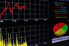 Exposição do mercado de valores de ação ou dos dados de bolsa de valores no monitor Fotografia de Stock