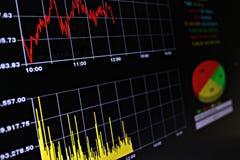 Exposição do mercado de valores de ação ou dos dados de bolsa de valores no monitor Imagem de Stock