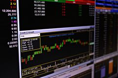 Exposição do mercado de valores de ação ou os dados e o gráfico de bolsa de valores no monitor Fotografia de Stock