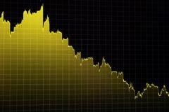 Exposição financeira do preço do gráfico do mercado de valores de ação e da carta de barra no fundo escuro fotografia de stock