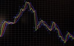 Exposi??o financeira do pre?o do gr?fico do mercado de valores de a??o e da carta de barra no fundo escuro imagens de stock
