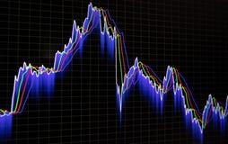 Exposi??o financeira do pre?o do gr?fico do mercado de valores de a??o e da carta de barra no fundo escuro foto de stock