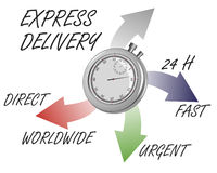 Express delivery Stock Image