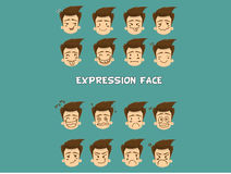 Expression face Royalty Free Stock Photos