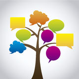 Expression tree icons Stock Images
