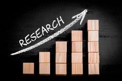 Exprima a pesquisa sobre a seta de ascensão acima do gráfico de barra Imagens de Stock