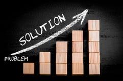 Exprima a solução na seta de ascensão acima do gráfico de barra Foto de Stock Royalty Free