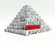 Exprimez le changement du rouge, saillant entre l'autre concept relatif de mots-clés en pyramide blanche Image stock