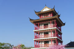 Exterior chinese architecture Royalty Free Stock Photography