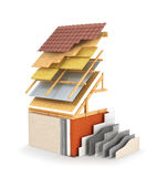 Exterior insulation and painting works Royalty Free Stock Photography