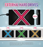 External Hard Drive promo flyer Royalty Free Stock Photo