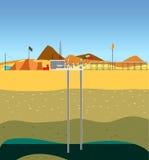 Extração do óleo (Médio Oriente) Fotografia de Stock Royalty Free