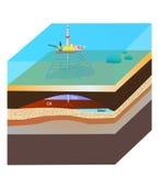 Extração do petróleo. Vetor Fotografia de Stock Royalty Free