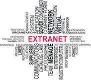 Extranet - nuvem da palavra Foto de Stock Royalty Free