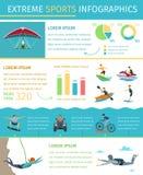 Extrem Infographic för sportlivsstillägenhet affisch vektor illustrationer