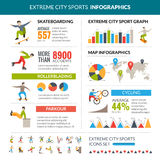 Extreme City Sports Infographics Royalty Free Stock Photo