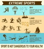 Extreme sports infographic Royalty Free Stock Photography