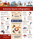 Extreme Sports Infographics Royalty Free Stock Photos