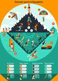 Extreme Sports Infographics. Extreme water ground air mountain sports infographics set with charts vector illustration Royalty Free Stock Images