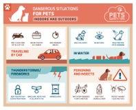 Extremidades de la seguridad del animal doméstico ilustración del vector