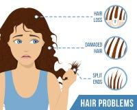Extremos de fractura del cuidado del cabello ilustración del vector