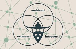 Extrovert, introvert and ambivert metaphor Stock Images