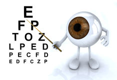 Eye with arms and legs showing the letters of the table optometr Royalty Free Stock Photography