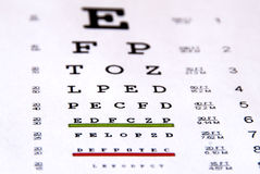 Eye chart. Test for medical use royalty free stock images