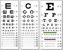 Eye Chart Royalty Free Stock Image