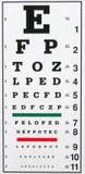 Eye Chart Stock Images