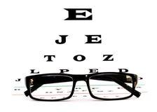 Eye chart Stock Image