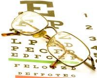 Eye chart. Eye glasses sitting on a eye chart on white royalty free stock photo