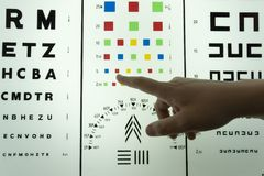 Eye chart Stock Image