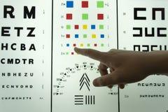 Eye chart. Optometrist finger showing eye chart stock image