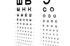 The eye chart Stock Image