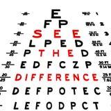 Eye chart Stock Photography