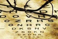 Eye chart Royalty Free Stock Photography