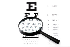 Eye Chart through a magnifier Royalty Free Stock Photo