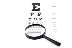 Eye Chart through a magnifier Royalty Free Stock Photos