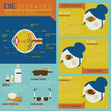 Eye diseases set Stock Photos