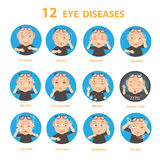 Eye diseases Royalty Free Stock Photography
