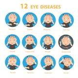 Eye diseases. Sick Eye Old Man diseases Circle,  illustration Royalty Free Stock Photography