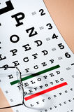 The Eye Exam. Pair of eyeglasses sitting atop an eye exam chart Stock Images